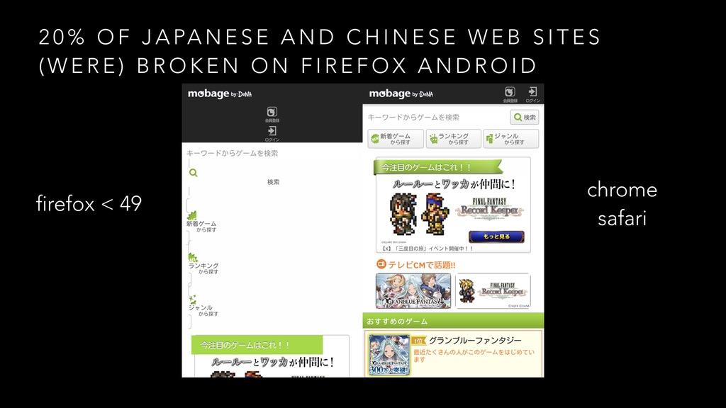 techinasia slide