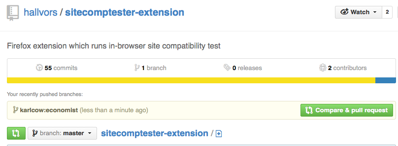 Pull Request on Github